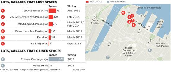 Boston Seaport parking map