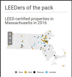 LEED certified buildings in MA